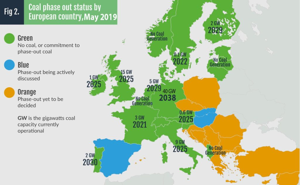 New coal curtain in Europe? Two-speed Europe? The new