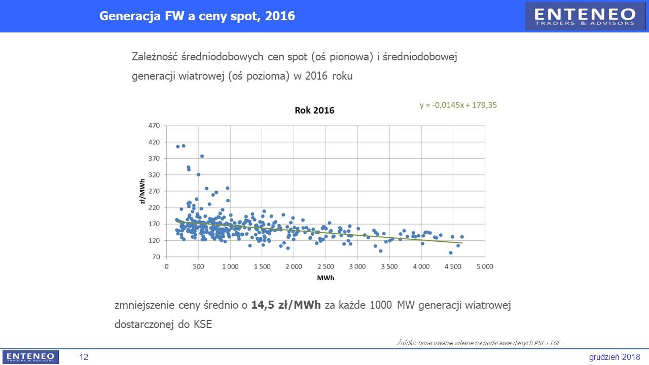 Rekomendacje PSEW do projektu polityki energetycznej Polski do 2040
